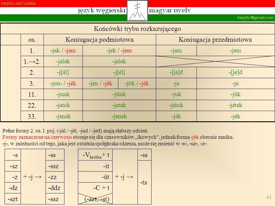41 -jelek-jalak 1.2. -jök / -jék-jen / -jék -jék-ják-jenek-janak 33. -jétek-játok-jetek-jatok 22. -jük-juk-jünk-junk 11. -je-ja-jon- / -jék 3. -[je]d-