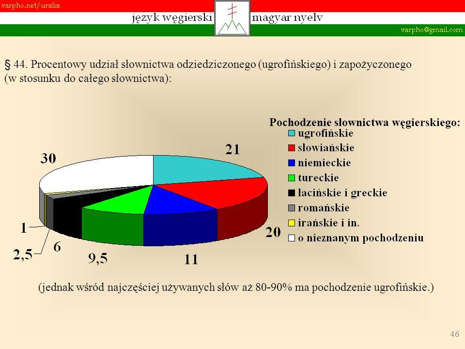 46 § 44. Procentowy udział słownictwa odziedziczonego (ugrofińskiego) i zapożyczonego (w stosunku do całego słownictwa): (jednak wśród najczęściej uży