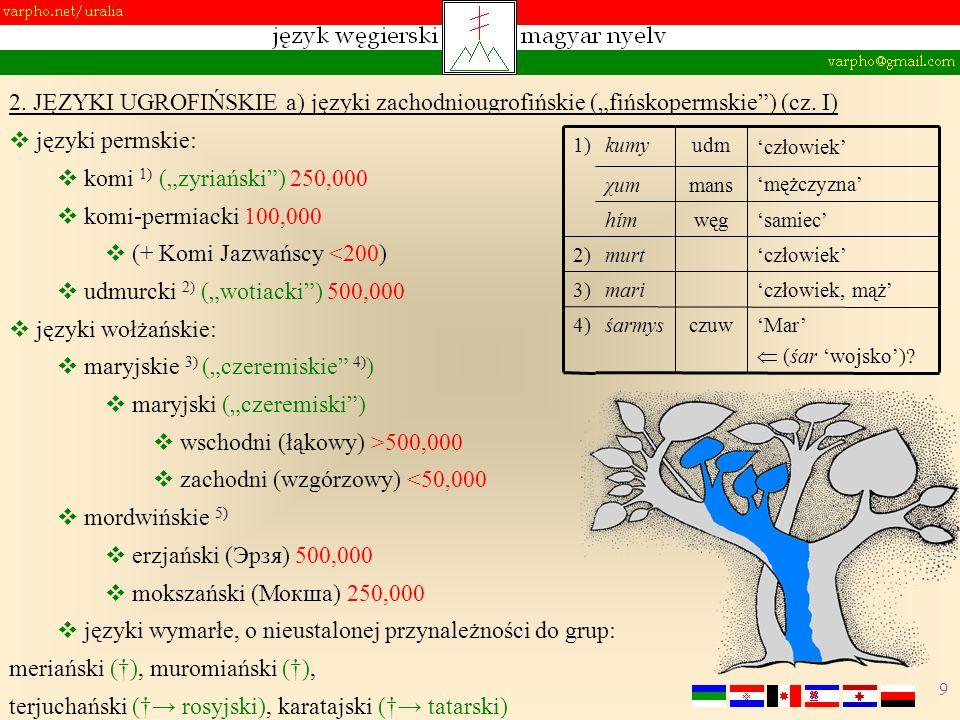 9 2. JĘZYKI UGROFIŃSKIE a) języki zachodniougrofińskie (fińskopermskie) (cz. I) języki permskie: komi 1) (zyriański) 250,000 komi-permiacki 100,000 (+
