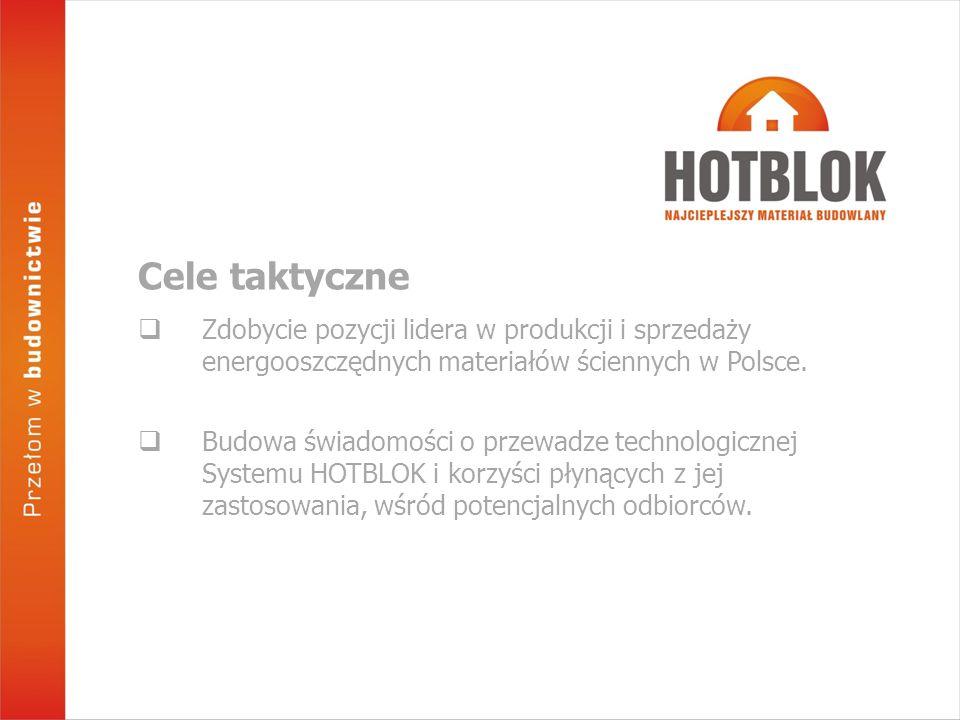 Zdobycie pozycji lidera w produkcji i sprzedaży energooszczędnych materiałów ściennych w Polsce.