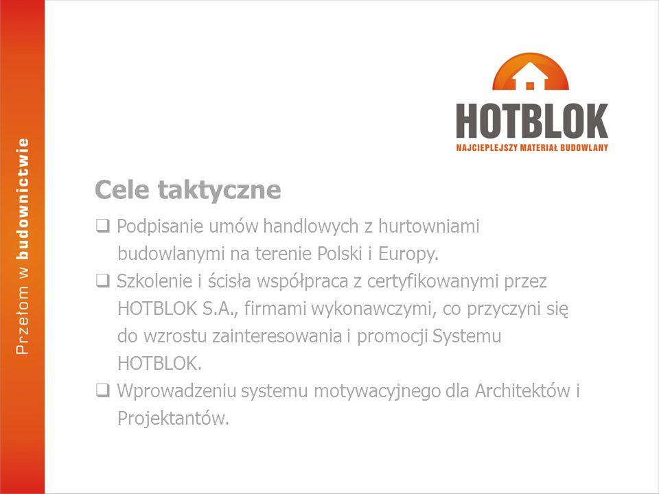 Podpisanie umów handlowych z hurtowniami budowlanymi na terenie Polski i Europy.