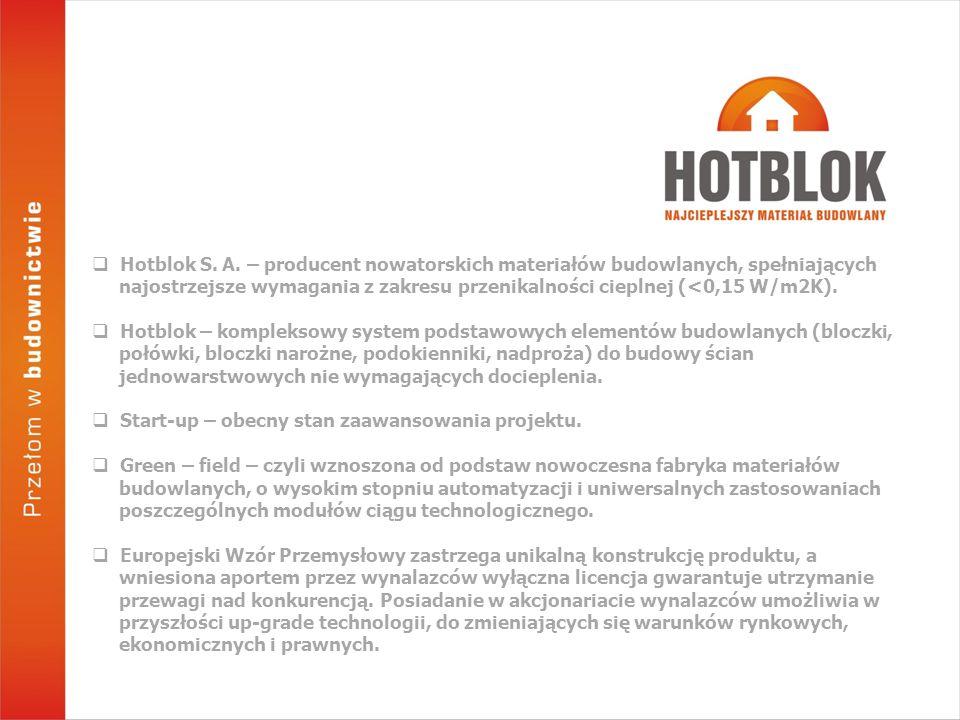 Hotblok S. A.