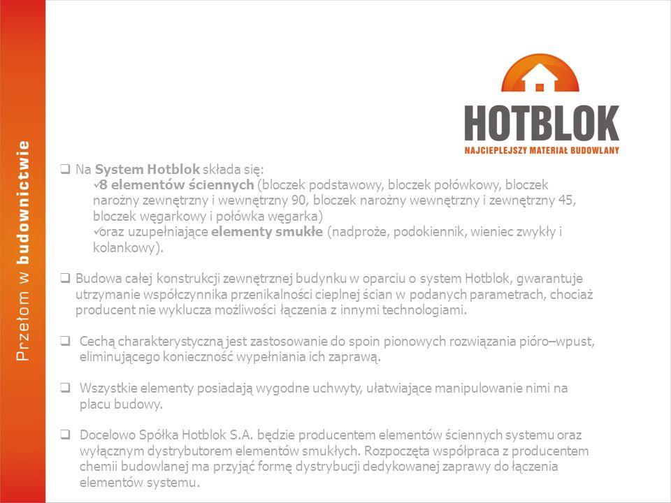 Na System Hotblok składa się: 8 elementów ściennych (bloczek podstawowy, bloczek połówkowy, bloczek narożny zewnętrzny i wewnętrzny 90, bloczek narożny wewnętrzny i zewnętrzny 45, bloczek węgarkowy i połówka węgarka) oraz uzupełniające elementy smukłe (nadproże, podokiennik, wieniec zwykły i kolankowy).
