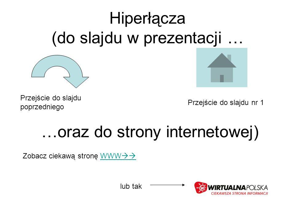 Hiperłącza (do slajdu w prezentacji … Przejście do slajdu nr 1 Przejście do slajdu poprzedniego Zobacz ciekawą stronę WWW WWW lub tak …oraz do strony
