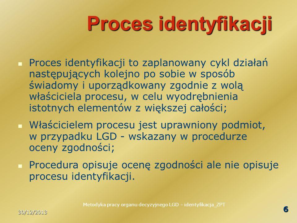 30/12/2013 6 Proces identyfikacji Proces identyfikacji to zaplanowany cykl działań następujących kolejno po sobie w sposób świadomy i uporządkowany zg