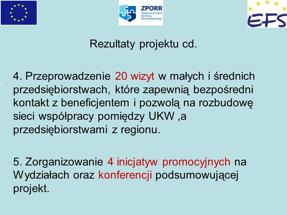 Rezultaty projektu cd. 4. Przeprowadzenie 20 wizyt w małych i średnich przedsiębiorstwach, które zapewnią bezpośredni kontakt z beneficjentem i pozwol