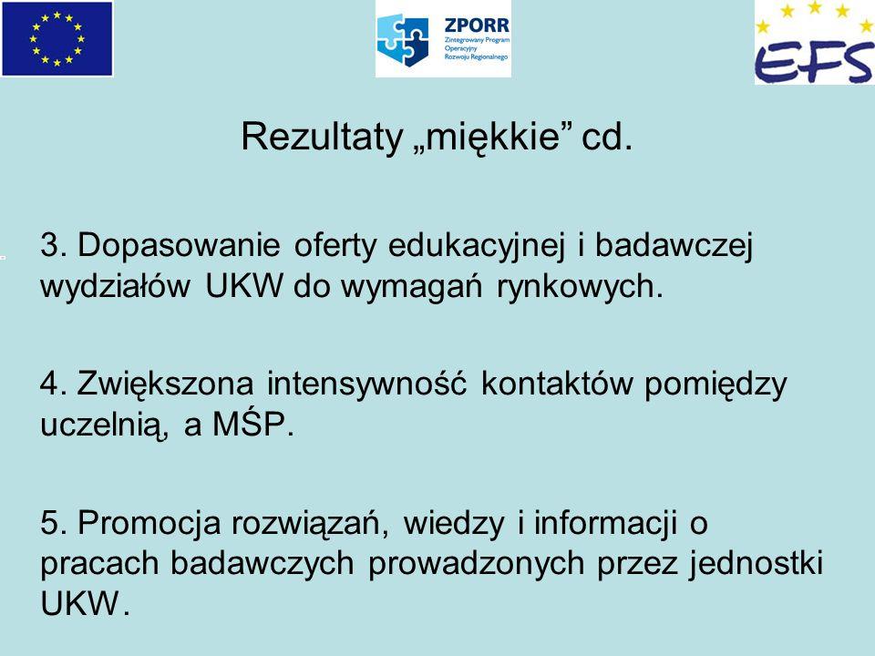 Rezultaty miękkie cd. 3. Dopasowanie oferty edukacyjnej i badawczej wydziałów UKW do wymagań rynkowych. 4. Zwiększona intensywność kontaktów pomiędzy