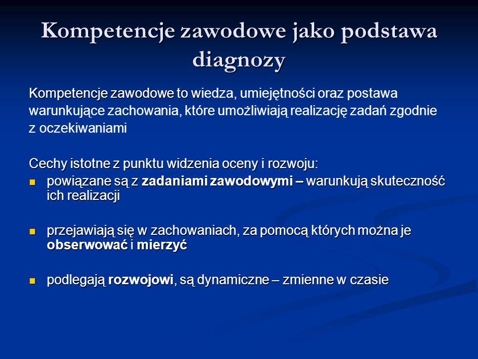 Kompetencje zawodowe jako podstawa diagnozy Kompetencje zawodowe to w Kompetencje zawodowe to wiedza, umiejętności oraz postawa warunkujące zachowania