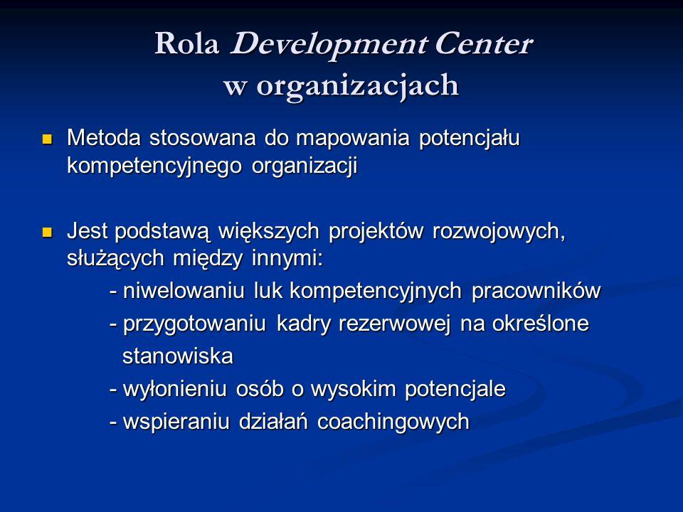 Rola Development Center w organizacjach Metoda stosowana do mapowania potencjału kompetencyjnego organizacji Metoda stosowana do mapowania potencjału