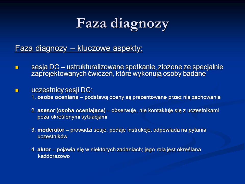 Faza diagnozy Faza diagnozy – kluczowe aspekty: sesja DC – ustrukturalizowane spotkanie, złożone ze specjalnie zaprojektowanych ćwiczeń, które wykonuj