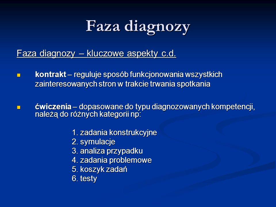 Faza diagnozy Faza diagnozy – kluczowe aspekty c.d. kontrakt – reguluje sposób funkcjonowania wszystkich zainteresowanych stron w trakcie trwania spot