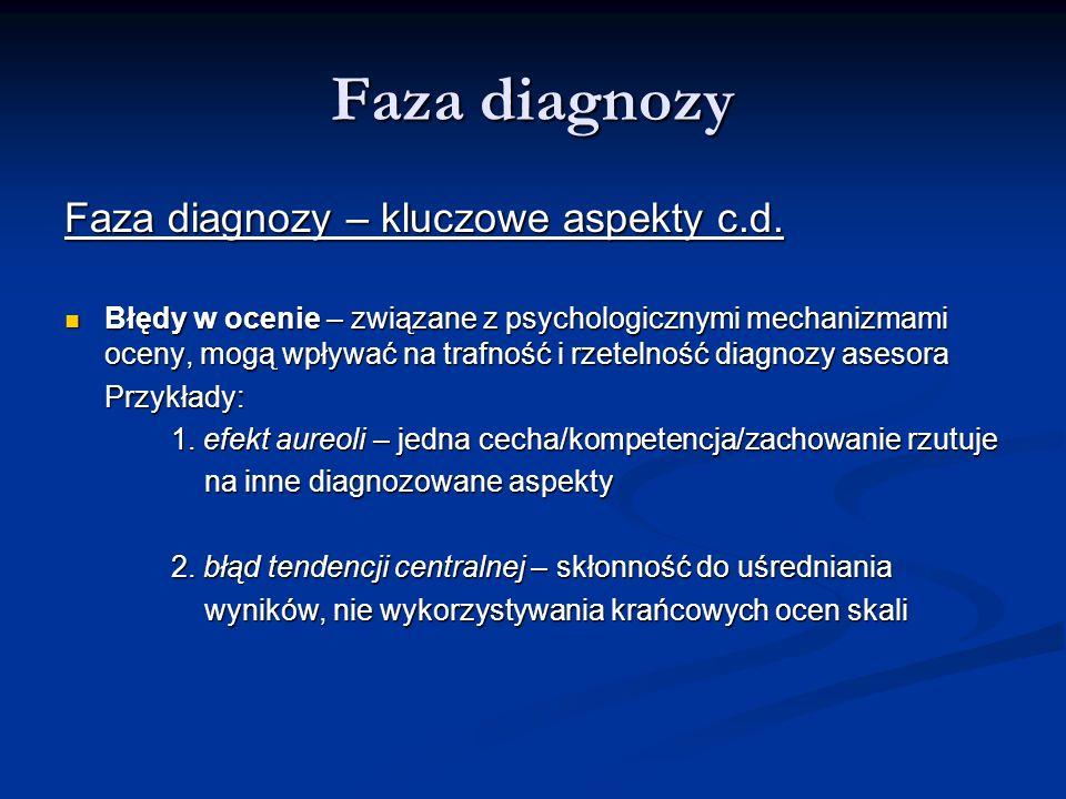 Faza diagnozy Faza diagnozy – kluczowe aspekty c.d. Błędy w ocenie – związane z psychologicznymi mechanizmami oceny, mogą wpływać na trafność i rzetel