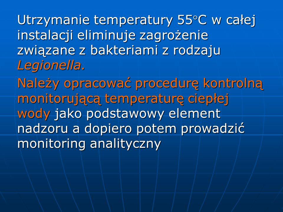 Utrzymanie temperatury 55C w całej instalacji eliminuje zagrożenie związane z bakteriami z rodzaju Legionella. Należy opracować procedurę kontrolną mo
