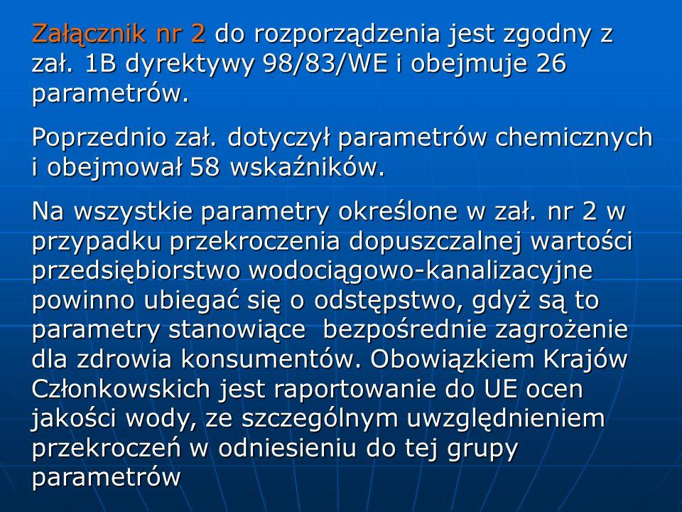 Załącznik nr 2 do rozporządzenia jest zgodny z zał. 1B dyrektywy 98/83/WE i obejmuje 26 parametrów. Poprzednio zał. dotyczył parametrów chemicznych i