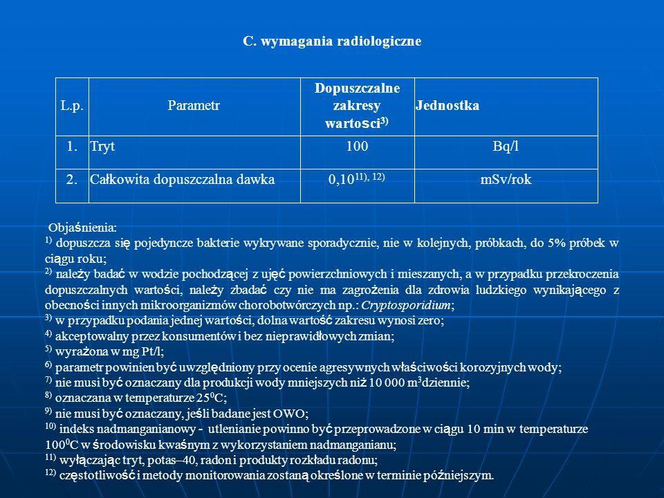 C. wymagania radiologiczne L.p. Parametr Dopuszczalne zakresy warto s ci 3) Jednostka 1.Tryt100Bq/l 2. Ca ł kowita dopuszczalna dawka 0,10 11), 12) mS