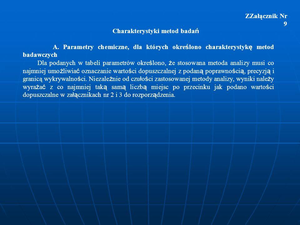 Charakterystyki metod bada ń A. Parametry chemiczne, dla których okre ś lono charakterystyk ę metod badawczych Dla podanych w tabeli parametrów okre ś