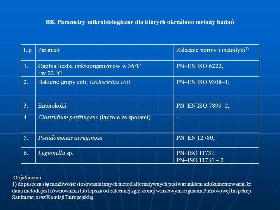 BB. Parametry mikrobiologiczne dla których okre ś lono metody bada ń L.p. ParametrZalecane normy i metodyki 1) 1. Ogólna liczba mikroorganizmów w 36 C