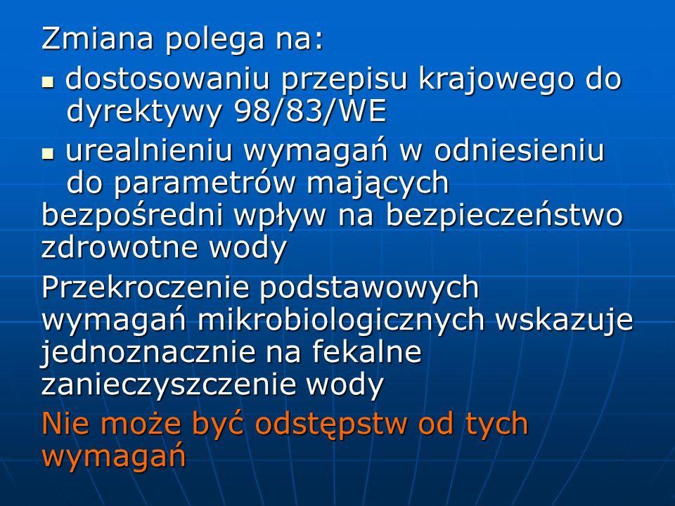 Załącznik 1 Załącznik 1 B Wymagania mikrobiologiczne, jakim powinna odpowiada ć woda wprowadzana do opakowa ń jednostkowych Lp.Parametr Najwy ż sza dopuszczalna warto ść Liczba mikroorganizmów [jtk] Obj ę to ść próbki [ml] 1.Escherichia coli0250 2.Enterokoki0250 3.Pseudomonas aeruginosa0250 4.Ogólna liczba mikroorganizmów w (36±2) o C po 48h 201 5.Ogólna liczba mikroorganizmów w (22±2) o C po 72h 1001