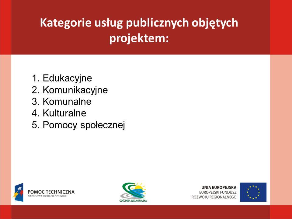1.Edukacyjne 2.Komunikacyjne 3.Komunalne 4.Kulturalne 5.Pomocy społecznej Kategorie usług publicznych objętych projektem: