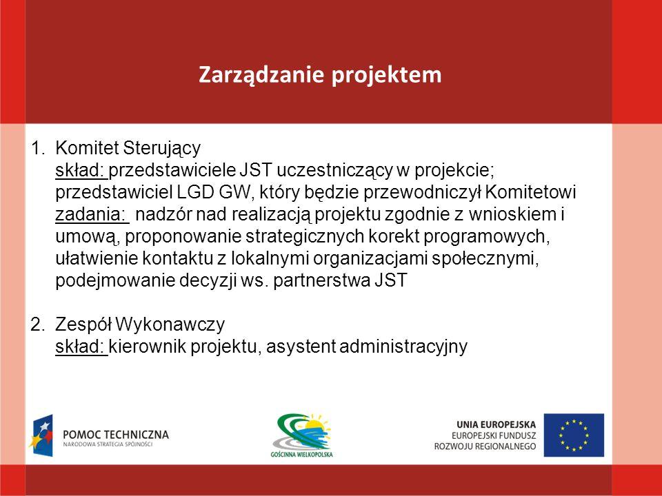 Zarządzanie projektem 1.Komitet Sterujący skład: przedstawiciele JST uczestniczący w projekcie; przedstawiciel LGD GW, który będzie przewodniczył Komitetowi zadania: nadzór nad realizacją projektu zgodnie z wnioskiem i umową, proponowanie strategicznych korekt programowych, ułatwienie kontaktu z lokalnymi organizacjami społecznymi, podejmowanie decyzji ws.