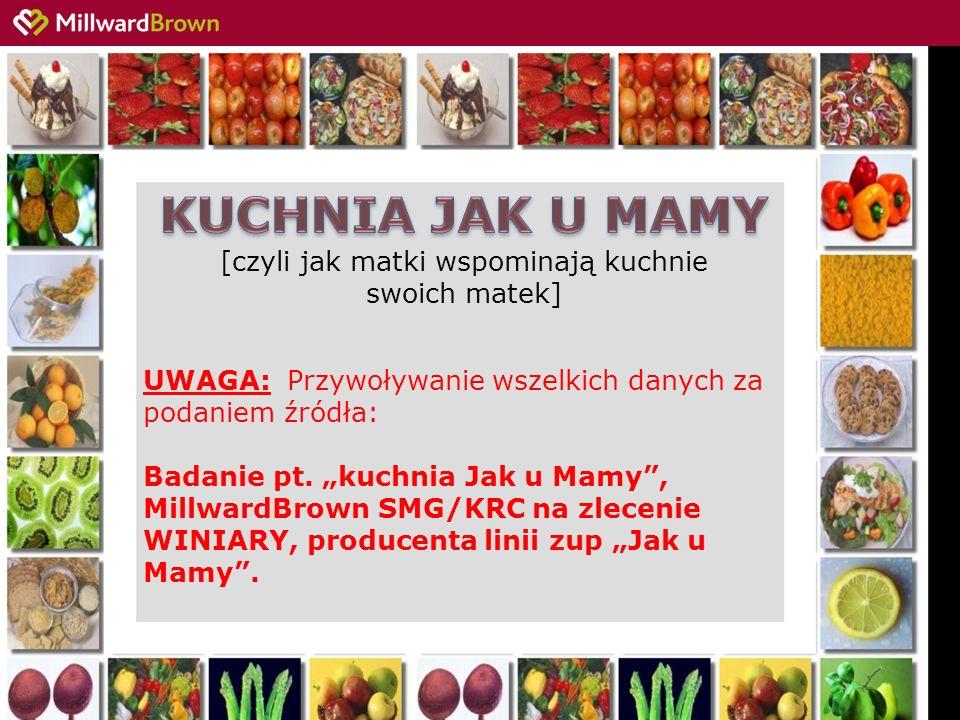 [czyli jak matki wspominają kuchnie swoich matek] UWAGA: Przywoływanie wszelkich danych za podaniem źródła: Badanie pt. kuchnia Jak u Mamy, MillwardBr