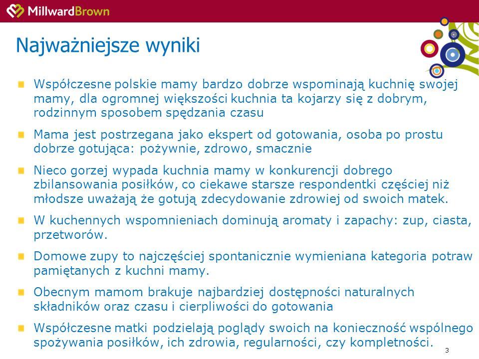 3 Najważniejsze wyniki Współczesne polskie mamy bardzo dobrze wspominają kuchnię swojej mamy, dla ogromnej większości kuchnia ta kojarzy się z dobrym,