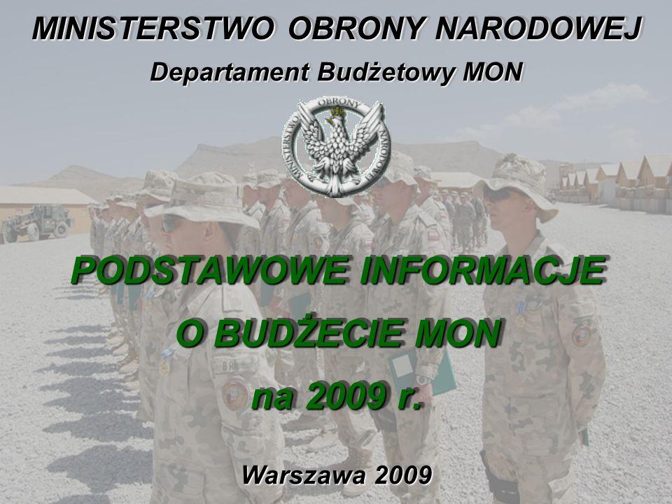 Podstawowe wskaźniki makroekonomiczne na 2009 rok Wydatki 321,2 mld zł Wydatki obronne Polski Polski 24,9 mld zł Produkt Krajowy Brutto – 1.278,9 mld zł (2008 r.) 1,95% PKB 2008 roku Budżet PaństwaDeficyt 18,2 mld zł Dochody 303,0 mld zł Średnioroczny wzrost : cen towarów i usług konsumpcyjnych 2,9 % Kursy walut: 1 USD = 2,21 PLN 1 EUR = 3,35 PLN Pozostałe resorty 0,4 mld zł Ministerstwo Obrony Narodowej 24,5 mld zł 2
