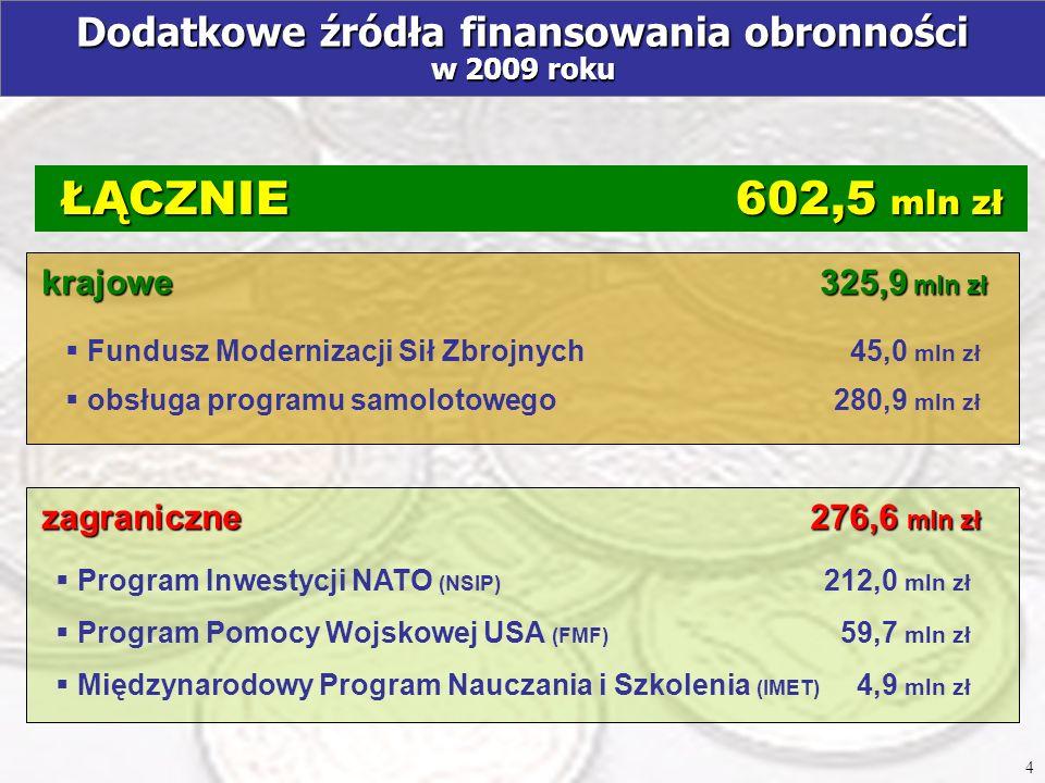 ceny bieżące Źródło: Tablice statystyczne NATO - edycja 2007, - dane dla Polski w latach 2008-2009 oszacowanie własne POLSKA2008RAZEMNATOEUROPEJSKIEKRAJENATOKRAJE UE UE w NATO USAIKANADAPOLSKA2009 (w USD) WYDATKI OBRONNE POLSKI NA TLE INNYCH PAŃSTW NATO (w przeliczeniu na jednego mieszkańca) WYDATKI OBRONNE POLSKI NA TLE INNYCH PAŃSTW NATO (w przeliczeniu na jednego mieszkańca) 15
