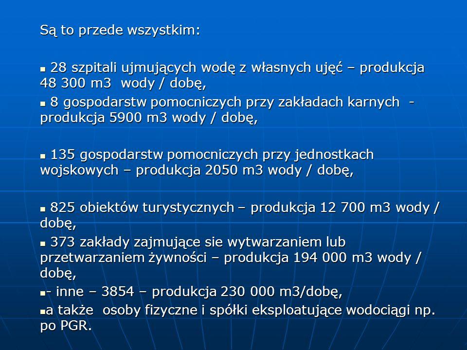 Poniżej przedstawiono liczbę przekroczeń manganu w poszczególnych województwach w odniesieniu do podmiotów produkujących wodę w różnych ilościach.
