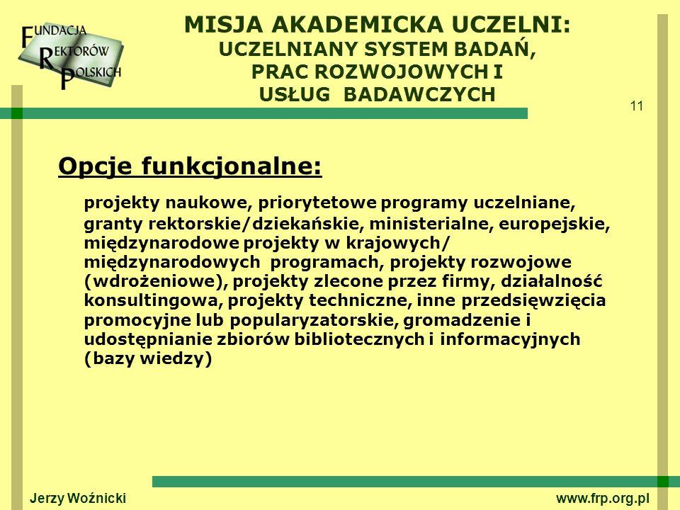 11 Jerzy Woźnicki www.frp.org.pl MISJA AKADEMICKA UCZELNI: UCZELNIANY SYSTEM BADAŃ, PRAC ROZWOJOWYCH I USŁUG BADAWCZYCH Opcje funkcjonalne: projekty n