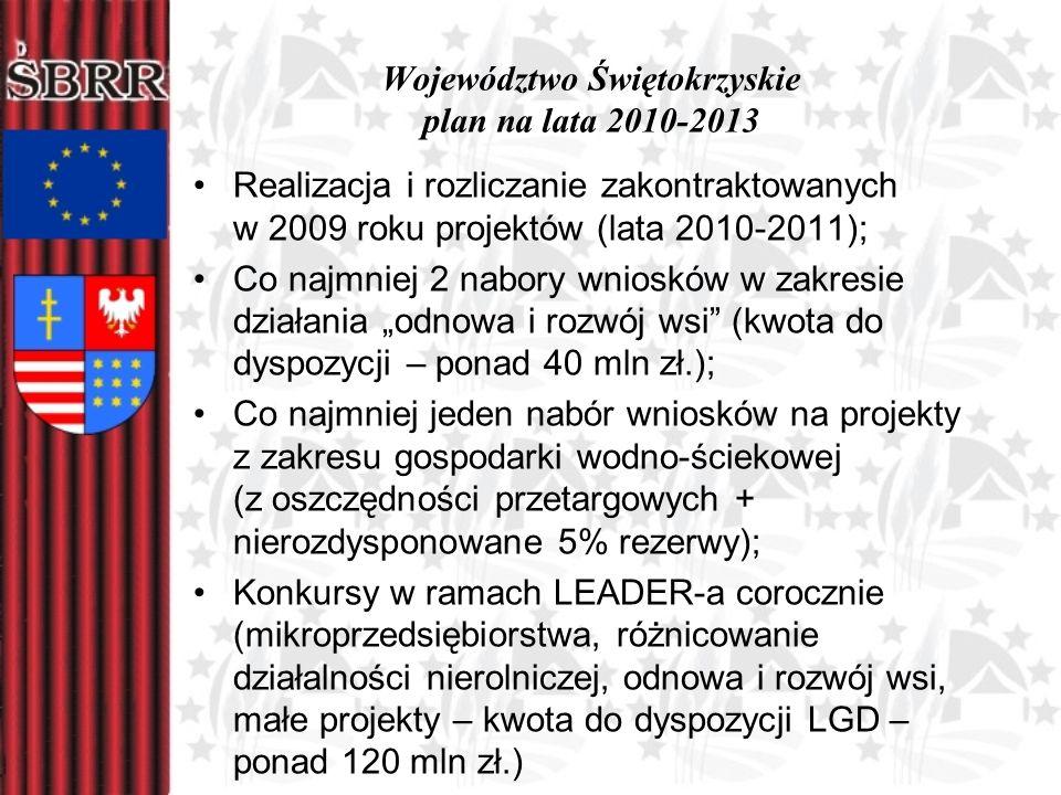 Województwo Świętokrzyskie plan na lata 2010-2013 Realizacja i rozliczanie zakontraktowanych w 2009 roku projektów (lata 2010-2011); Co najmniej 2 nab