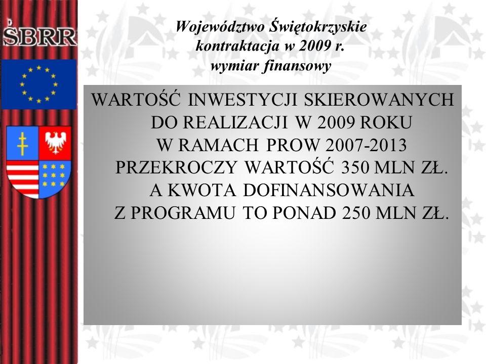 Województwo Świętokrzyskie kontraktacja w 2009 r. wymiar finansowy WARTOŚĆ INWESTYCJI SKIEROWANYCH DO REALIZACJI W 2009 ROKU W RAMACH PROW 2007-2013 P