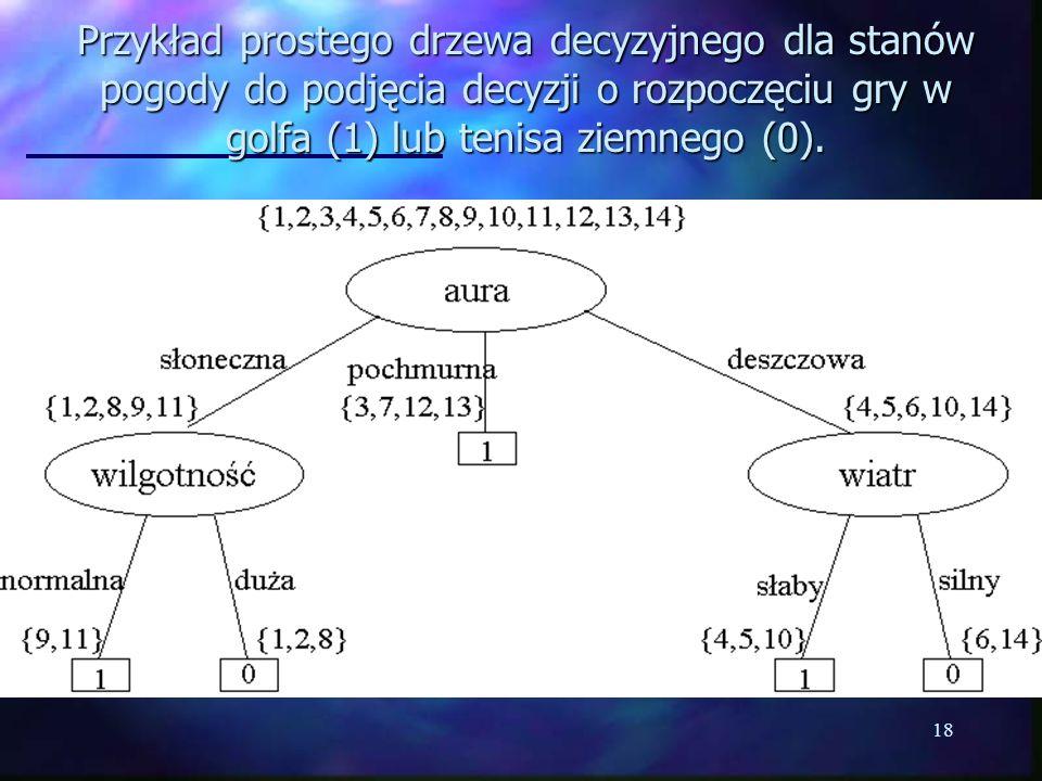 18 Przykład prostego drzewa decyzyjnego dla stanów pogody do podjęcia decyzji o rozpoczęciu gry w golfa (1) lub tenisa ziemnego (0).