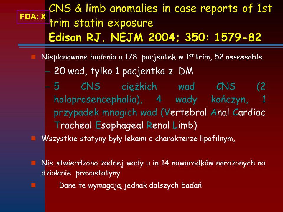 CNS & limb anomalies in case reports of 1st trim statin exposure Edison RJ. NEJM 2004; 350: 1579-82 Nieplanowane badania u 178 pacjentek w 1 st trim,