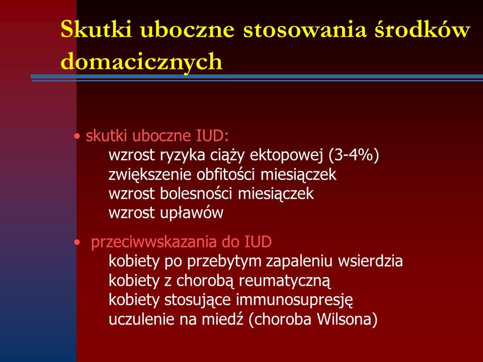 Skutki uboczne stosowania środków domacicznych skutki uboczne IUD: wzrost ryzyka ciąży ektopowej (3-4%) zwiększenie obfitości miesiączek wzrost bolesn