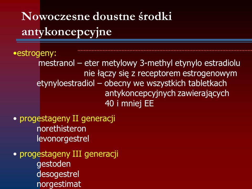 Nowoczesne doustne środki antykoncepcyjne estrogeny: mestranol – eter metylowy 3-methyl etynylo estradiolu nie łączy się z receptorem estrogenowym ety