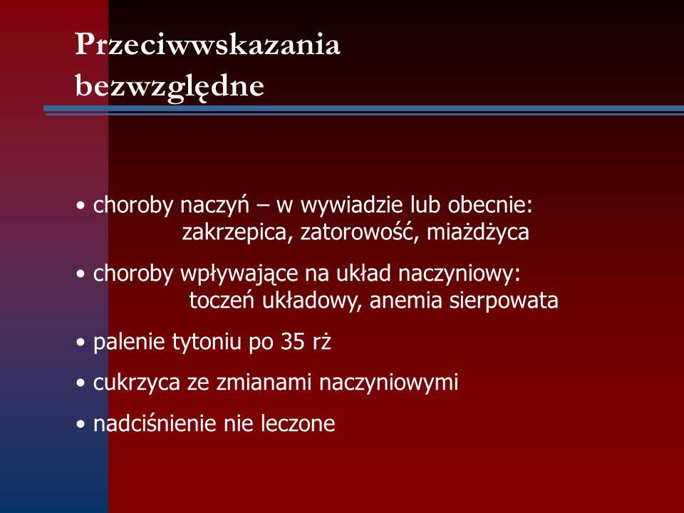 Przeciwwskazania bezwzględne choroby naczyń – w wywiadzie lub obecnie: zakrzepica, zatorowość, miażdżyca choroby wpływające na układ naczyniowy: tocze