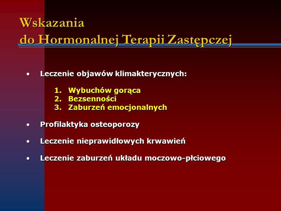 Wskazania do Hormonalnej Terapii Zastępczej Leczenie objawów klimakterycznych:Leczenie objawów klimakterycznych: 1.Wybuchów gorąca 2.Bezsenności 3.Zab