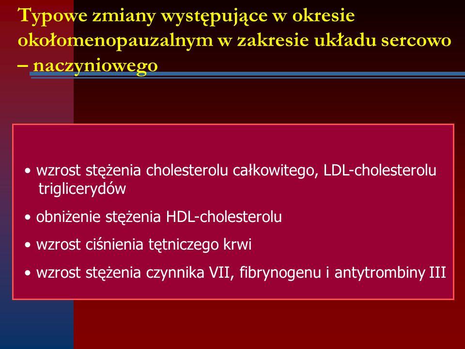 Typowe zmiany występujące w okresie okołomenopauzalnym w zakresie układu sercowo – naczyniowego wzrost stężenia cholesterolu całkowitego, LDL-choleste