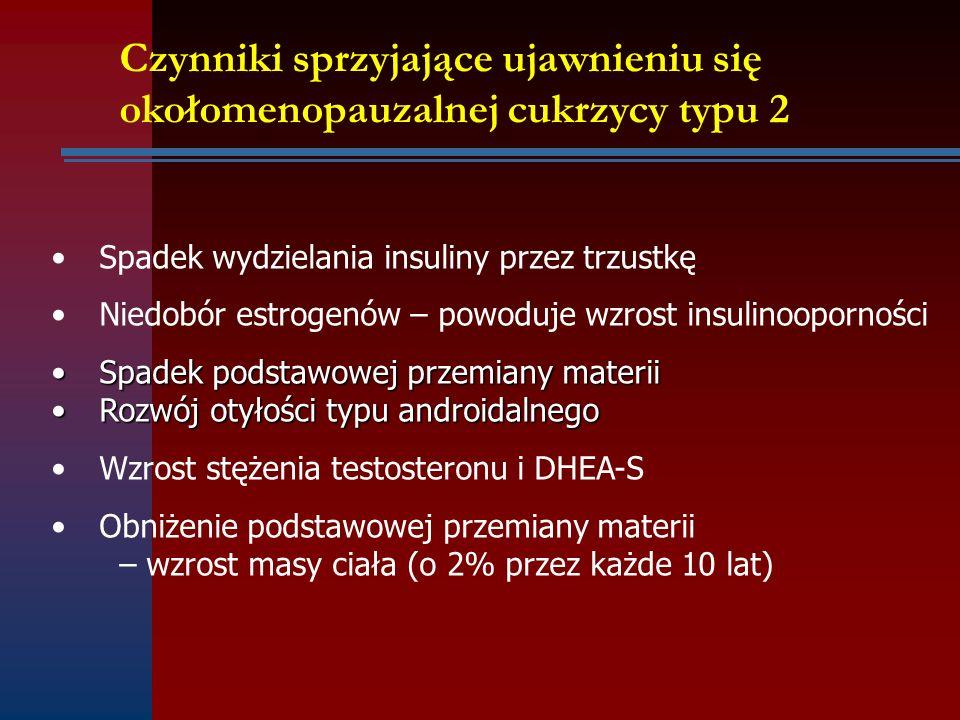 Czynniki sprzyjające ujawnieniu się okołomenopauzalnej cukrzycy typu 2 Spadek wydzielania insuliny przez trzustkę Niedobór estrogenów – powoduje wzros