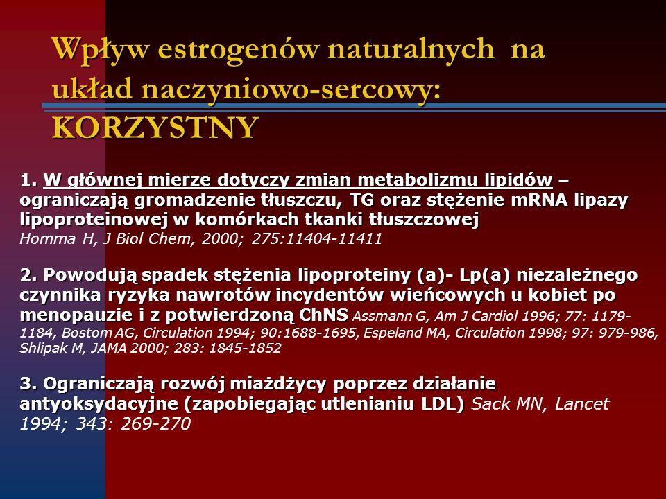 Wpływ estrogenów naturalnych na układ naczyniowo-sercowy: KORZYSTNY 1. W głównej mierze dotyczy zmian metabolizmu lipidów – ograniczają gromadzenie tł