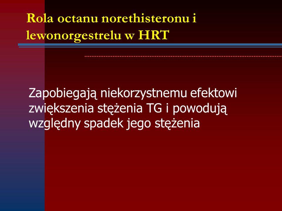Rola octanu norethisteronu i lewonorgestrelu w HRT Zapobiegają niekorzystnemu efektowi zwiększenia stężenia TG i powodują względny spadek jego stężeni