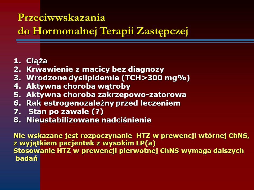 Przeciwwskazania do Hormonalnej Terapii Zastępczej 1.Ciąża 2.Krwawienie z macicy bez diagnozy 3.Wrodzone dyslipidemie (TCH>300 mg%) 4.Aktywna choroba