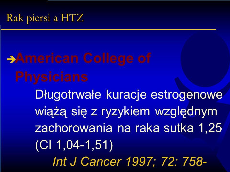 Rak piersi a HTZ American College of Physicians Długotrwałe kuracje estrogenowe wiążą się z ryzykiem względnym zachorowania na raka sutka 1,25 (CI 1,0