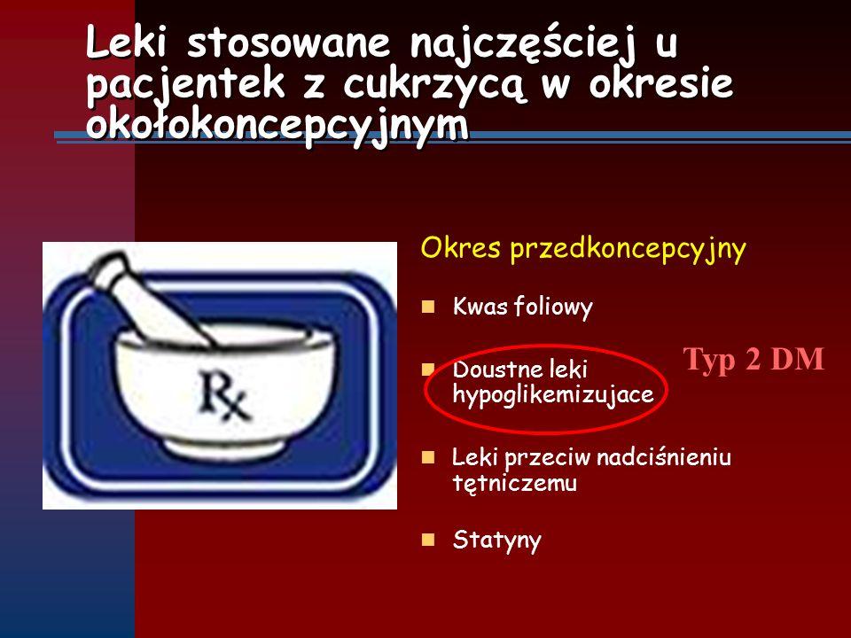 Leki stosowane najczęściej u pacjentek z cukrzycą w okresie okołokoncepcyjnym Okres przedkoncepcyjny Kwas foliowy Doustne leki hypoglikemizujace Leki