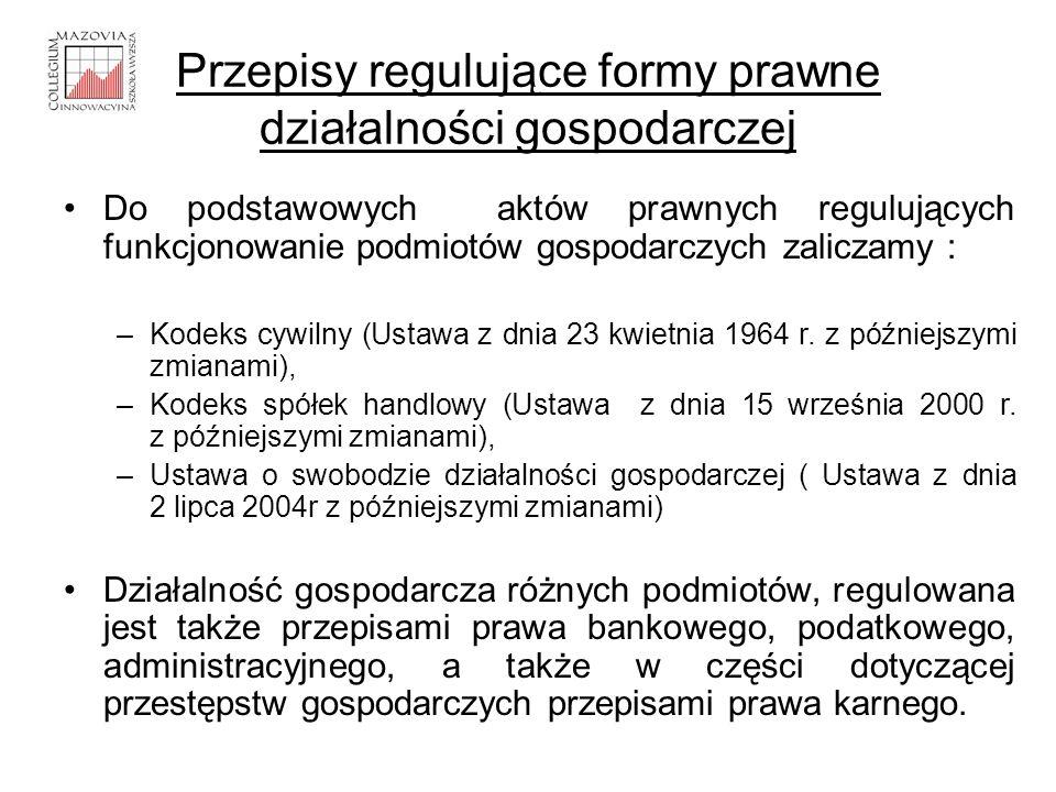 Podział formalnoprawny podmiotów gospodarczych Osoby prawne (mające osobowość prawną) np.: spółki kapitałowe (Sp.