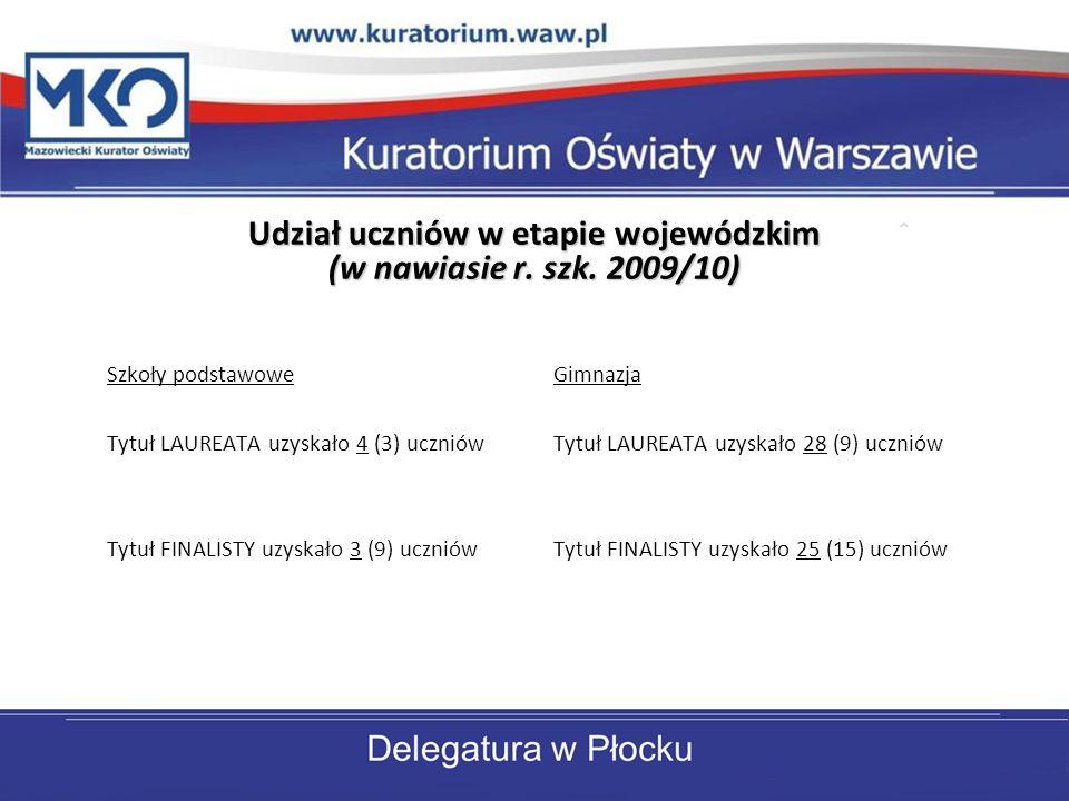 Udział uczniów w etapie wojewódzkim (w nawiasie r.