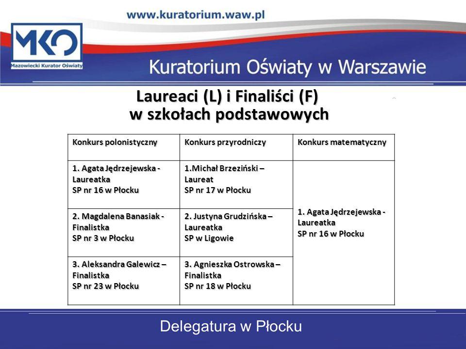 Laureaci (L) i Finaliści (F) w szkołach podstawowych Konkurs polonistyczny Konkurs przyrodniczy Konkurs matematyczny 1.