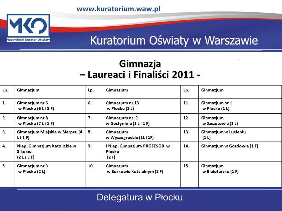 Gimnazja – Laureaci i Finaliści 2011 - Lp.GimnazjumLp.GimnazjumLp.Gimnazjum 1.