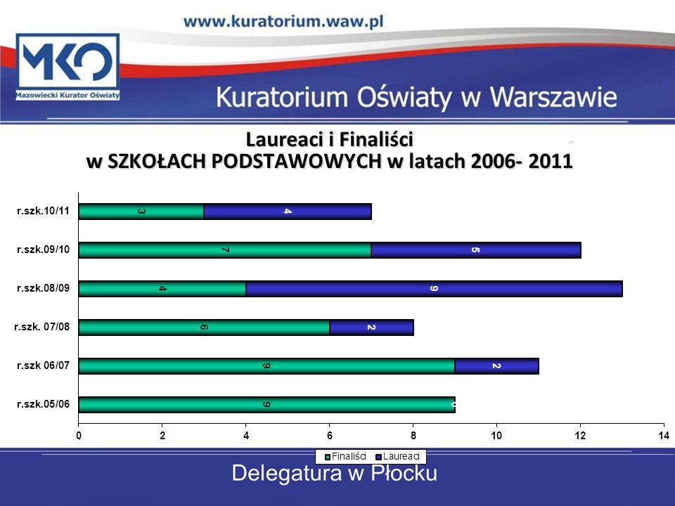 Laureaci i Finaliści w SZKOŁACH PODSTAWOWYCH w latach 2006- 2011